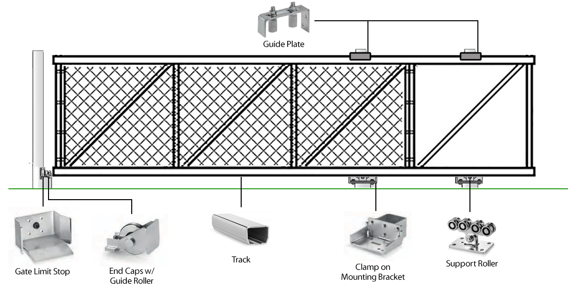 Cantilever Gate System Pictures To Pin On Pinterest